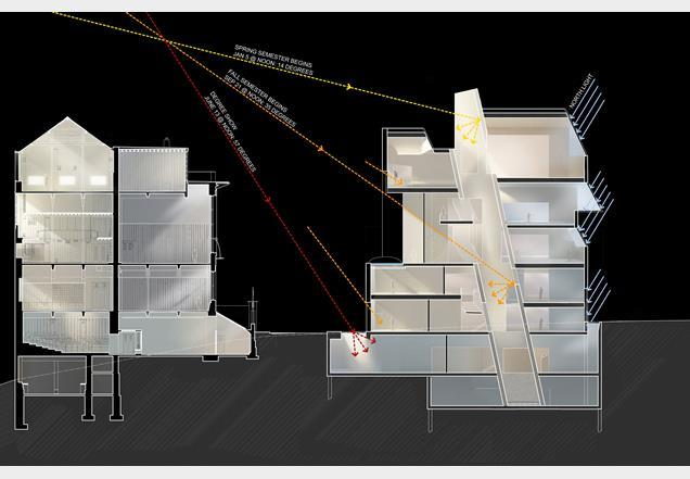Steven Holl's proposal for the Glasgow School of Art - Section